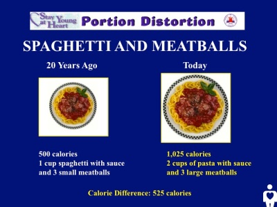 Portion sizes have increased dramatically
