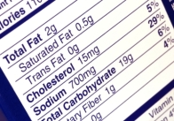 Nutrition facts, the key to understanding your intake