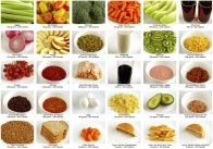 what does 200 calories look like