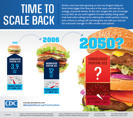 cdc-time-to-scale-back-infographic