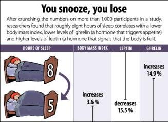 sleepchart