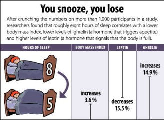 sleepchart